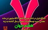 ارتقای جایگاه ایران در ذخائر مس