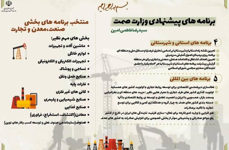 اینفوگرافی/ برنامه های پیشنهادی  سیدرضا فاطمی امین برای وزارت صمت